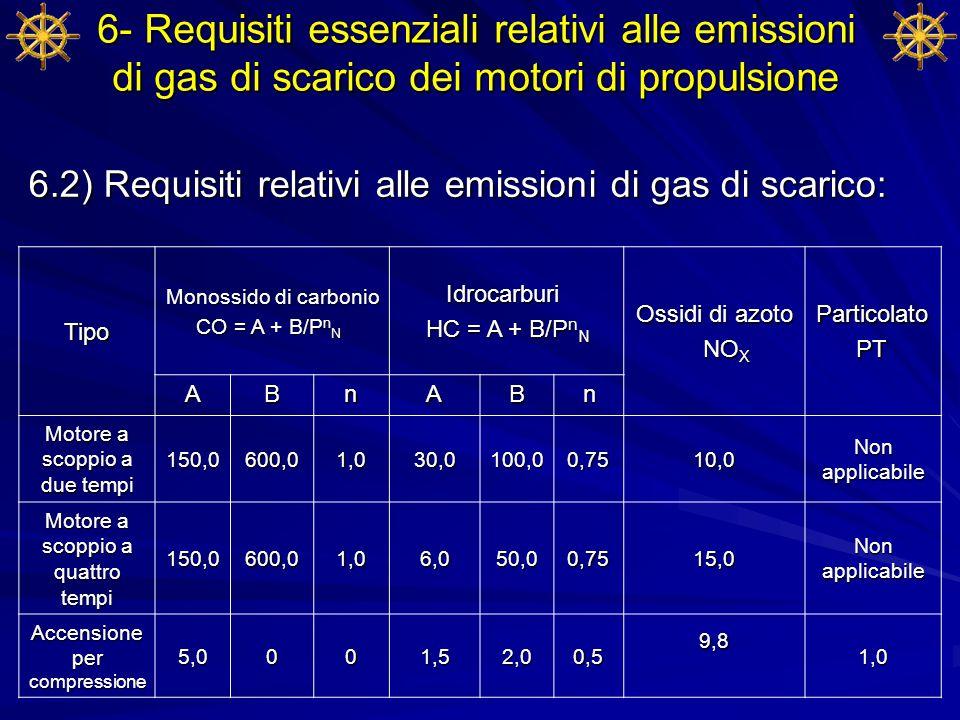 6- Requisiti essenziali relativi alle emissioni di gas di scarico dei motori di propulsione 6.2) Requisiti relativi alle emissioni di gas di scarico: