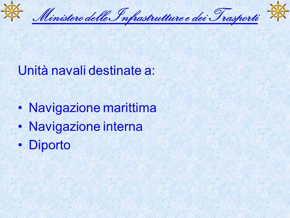 Ministero delle Infrastrutture e dei Trasporti Unità navali destinate a: Navigazione marittima Navigazione interna Diporto