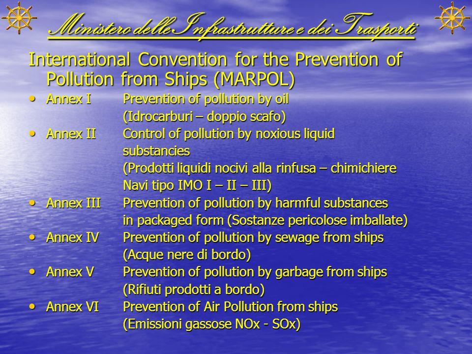 Ministero delle Infrastrutture e dei Trasporti International Convention for the Prevention of Pollution from Ships (MARPOL) Annex IPrevention of pollu
