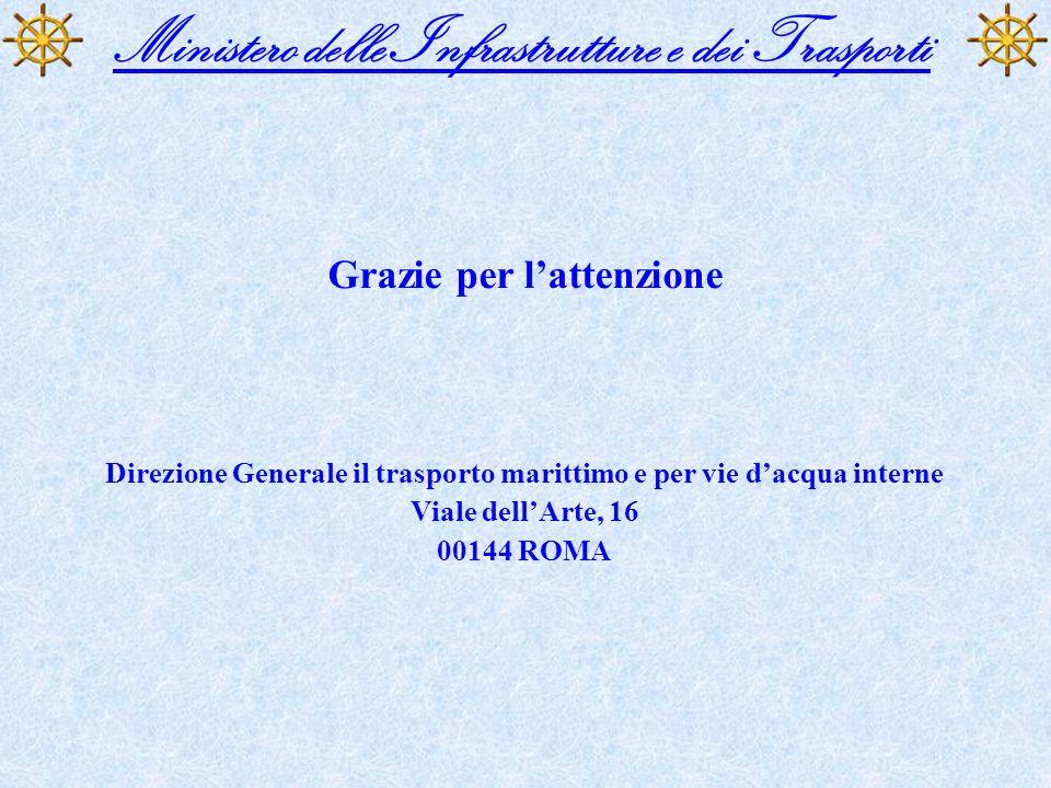 Grazie per lattenzione Direzione Generale il trasporto marittimo e per vie dacqua interne Viale dellArte, 16 00144 ROMA