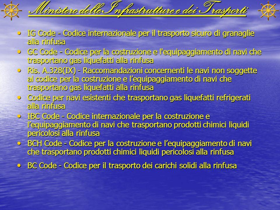Ministero delle Infrastrutture e dei Trasporti IG Code - Codice internazionale per il trasporto sicuro di granaglie alla rinfusa IG Code - Codice inte