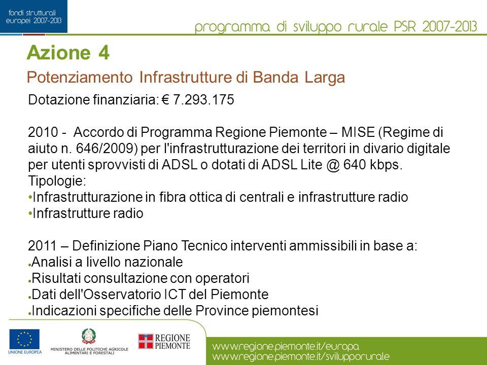 Azione 4 Dotazione finanziaria: 7.293.175 2010 - Accordo di Programma Regione Piemonte – MISE (Regime di aiuto n.