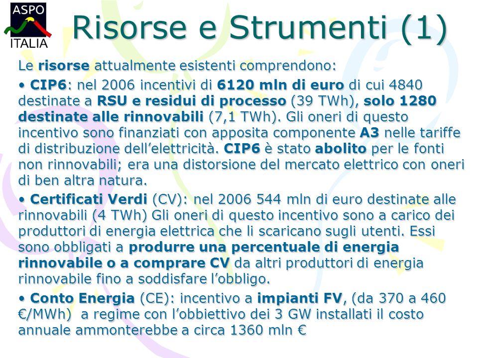 Risorse e Strumenti (1) Le risorse attualmente esistenti comprendono: CIP6: nel 2006 incentivi di 6120 mln di euro di cui 4840 destinate a RSU e residui di processo (39 TWh), solo 1280 destinate alle rinnovabili (7,1 TWh).