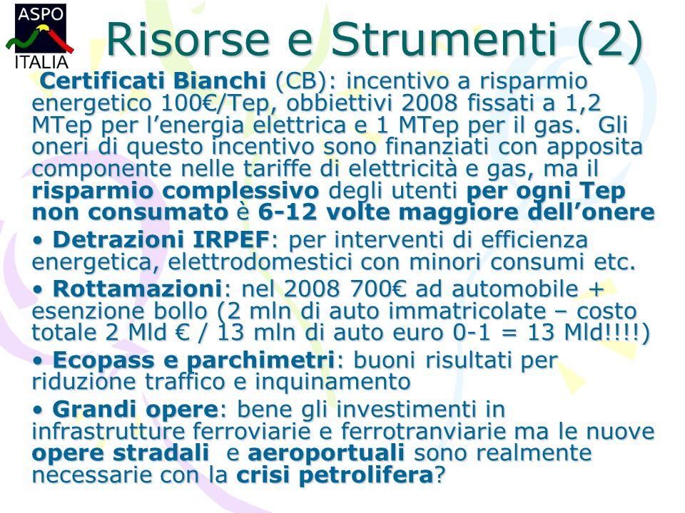 Risorse e Strumenti (2) Certificati Bianchi (CB): incentivo a risparmio energetico 100/Tep, obbiettivi 2008 fissati a 1,2 MTep per lenergia elettrica e 1 MTep per il gas.