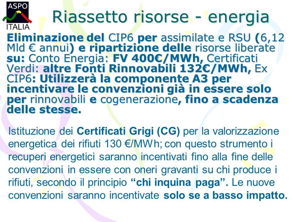 Riassetto risorse - energia Eliminazione del CIP6 per assimilate e RSU (6,12 Mld annui) e ripartizione delle risorse liberate su: Conto Energia: FV 400/MWh, Certificati Verdi: altre Fonti Rinnovabili 132/MWh, Ex CIP6: Utilizzerà la componente A3 per incentivare le convenzioni già in essere solo per rinnovabili e cogenerazione, fino a scadenza delle stesse.