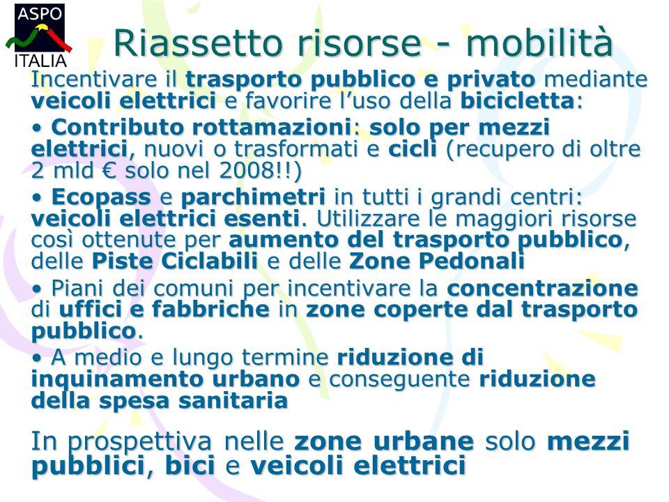 Riassetto risorse - mobilità Incentivare il trasporto pubblico e privato mediante veicoli elettrici e favorire luso della bicicletta: Contributo rottamazioni: solo per mezzi elettrici, nuovi o trasformati e cicli (recupero di oltre 2 mld solo nel 2008!!) Contributo rottamazioni: solo per mezzi elettrici, nuovi o trasformati e cicli (recupero di oltre 2 mld solo nel 2008!!) Ecopass e parchimetri in tutti i grandi centri: veicoli elettrici esenti.