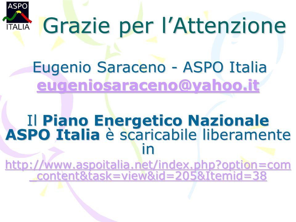 Grazie per lAttenzione Eugenio Saraceno - ASPO Italia Eugenio Saraceno - ASPO Italia eugeniosaraceno@yahoo.it Il Piano Energetico Nazionale ASPO Italia è scaricabile liberamente in http://www.aspoitalia.net/index.php?option=com _content&task=view&id=205&Itemid=38 http://www.aspoitalia.net/index.php?option=com _content&task=view&id=205&Itemid=38