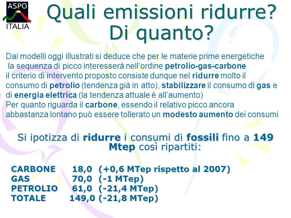 Quali emissioni ridurre.Di quanto.