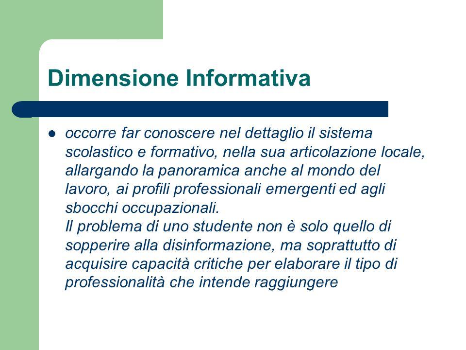 Dimensione formativa Didattica basata sul problem solving Inter e pluridisciplinarietà Strumenti per lo sviluppo delle capacità di apprendere e cooperare alla risoluzione dei problemi