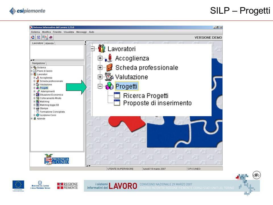 15 SILP – Progetti