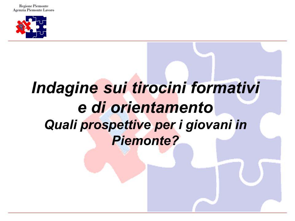 1 Indagine sui tirocini formativi e di orientamento Quali prospettive per i giovani in Piemonte?