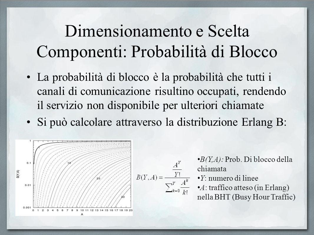 Dimensionamento e Scelta Componenti: Probabilità di Blocco La probabilità di blocco è la probabilità che tutti i canali di comunicazione risultino occ