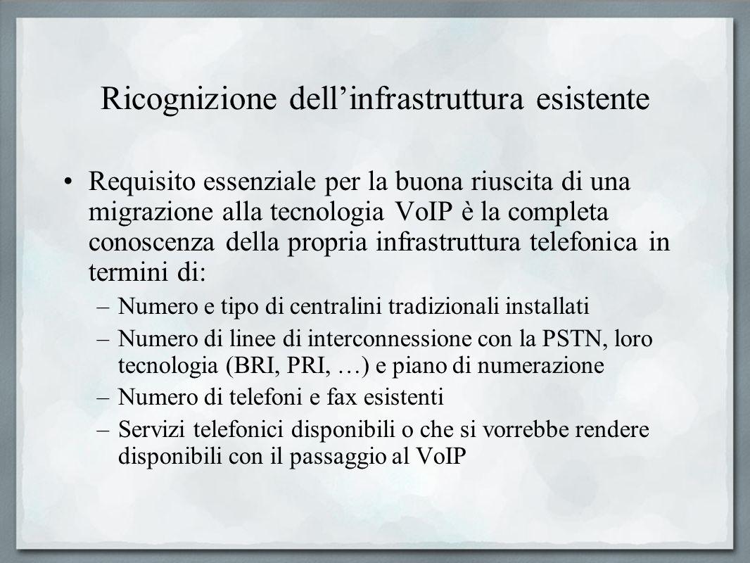 Ricognizione dellinfrastruttura esistente Requisito essenziale per la buona riuscita di una migrazione alla tecnologia VoIP è la completa conoscenza d
