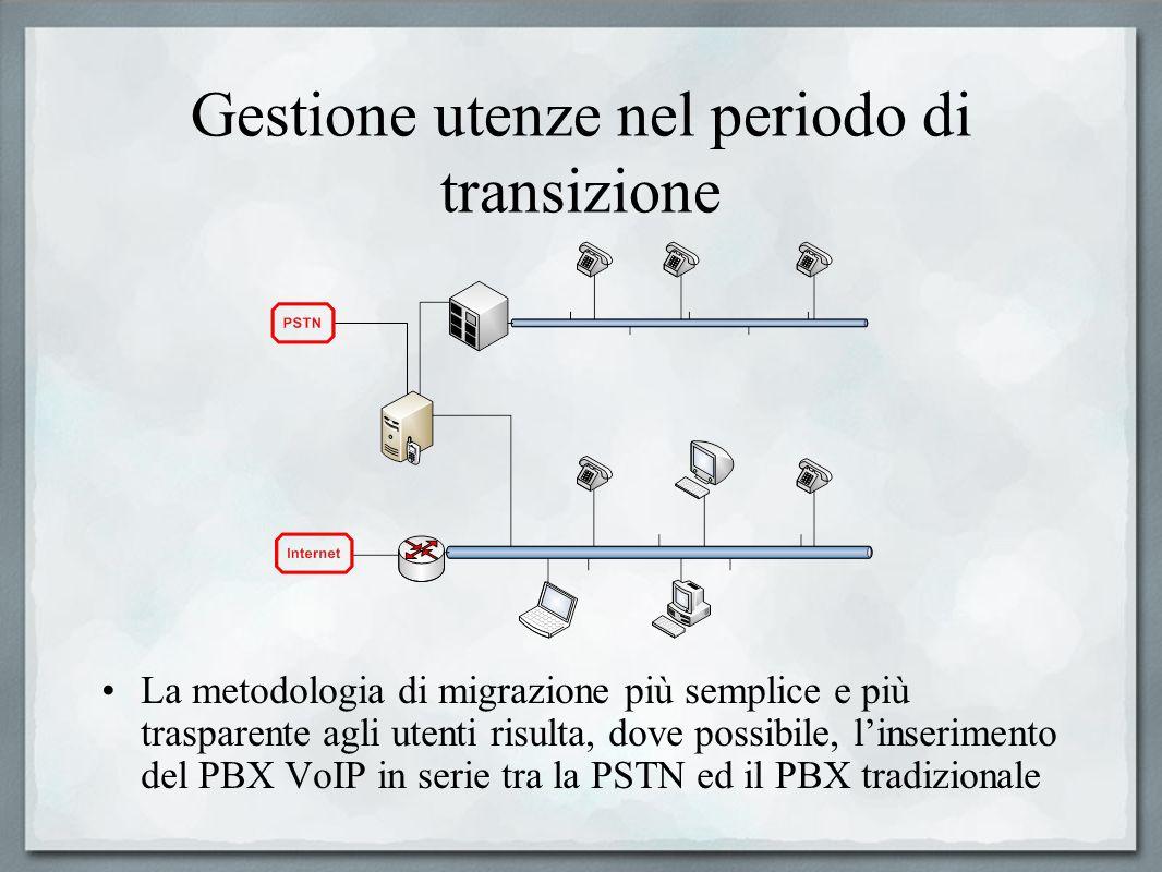 Gestione utenze nel periodo di transizione La metodologia di migrazione più semplice e più trasparente agli utenti risulta, dove possibile, linserimen