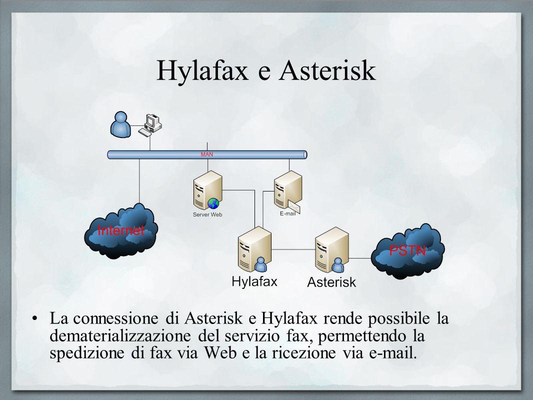 Hylafax e Asterisk La connessione di Asterisk e Hylafax rende possibile la dematerializzazione del servizio fax, permettendo la spedizione di fax via