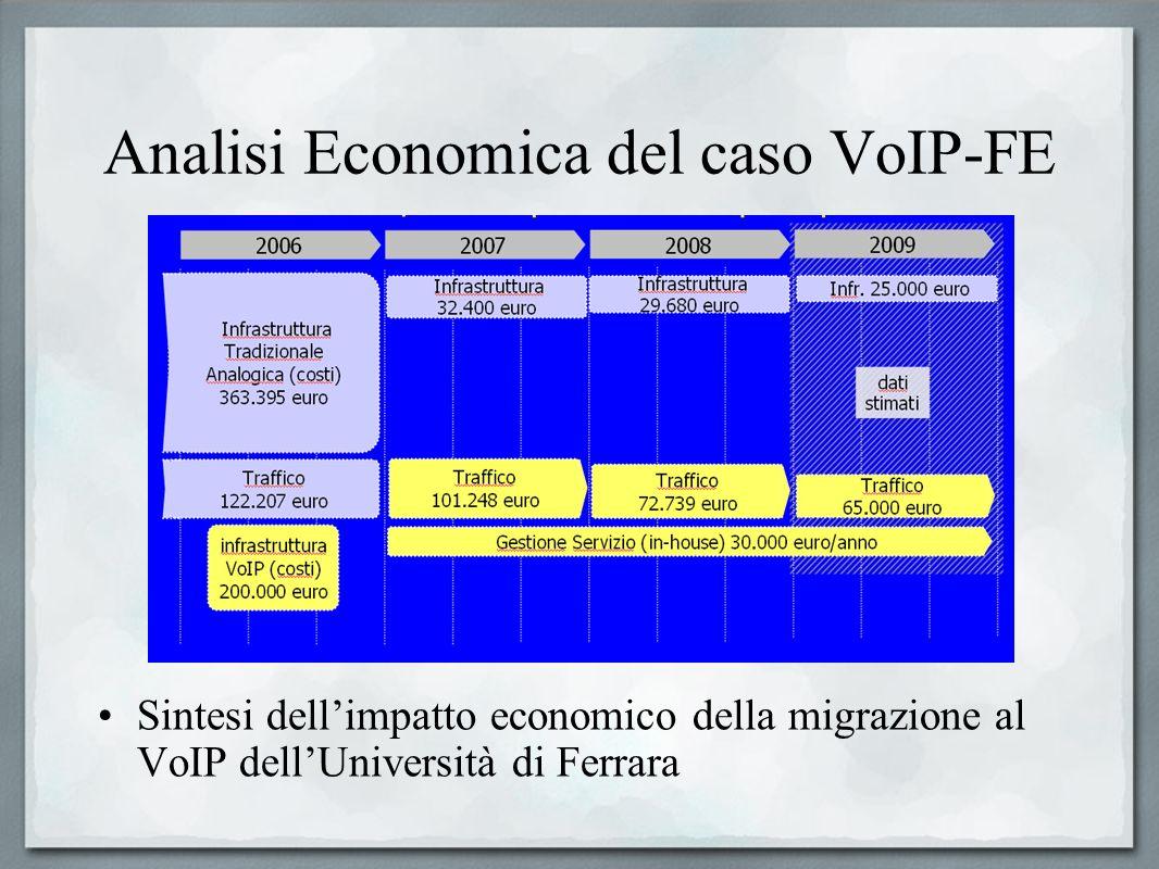 Analisi Economica del caso VoIP-FE Spese telefoniche, per le sole chiamate, negli anni 2007 e 2008