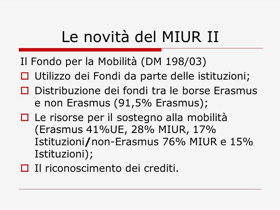 Le novità del MIUR II Il Fondo per la Mobilità (DM 198/03) Utilizzo dei Fondi da parte delle istituzioni; Distribuzione dei fondi tra le borse Erasmus e non Erasmus (91,5% Erasmus); Le risorse per il sostegno alla mobilità (Erasmus 41%UE, 28% MIUR, 17% Istituzioni/non-Erasmus 76% MIUR e 15% Istituzioni); Il riconoscimento dei crediti.