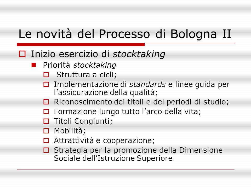 Le novità del Processo di Bologna II Inizio esercizio di stocktaking Priorità stocktaking Struttura a cicli; Implementazione di standards e linee guida per lassicurazione della qualità; Riconoscimento dei titoli e dei periodi di studio; Formazione lungo tutto larco della vita; Titoli Congiunti; Mobilità; Attrattività e cooperazione; Strategia per la promozione della Dimensione Sociale dellIstruzione Superiore