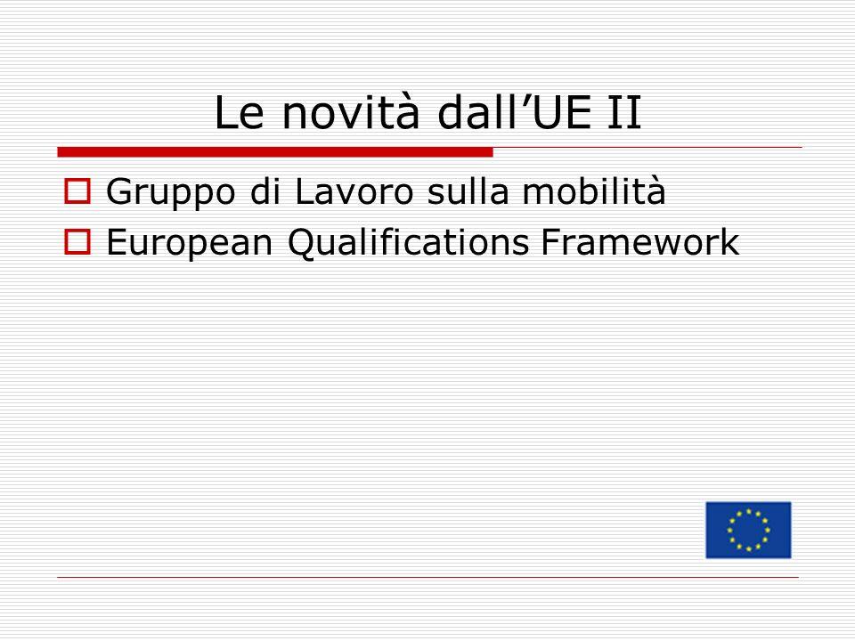 Le novità dallUE II Gruppo di Lavoro sulla mobilità European Qualifications Framework