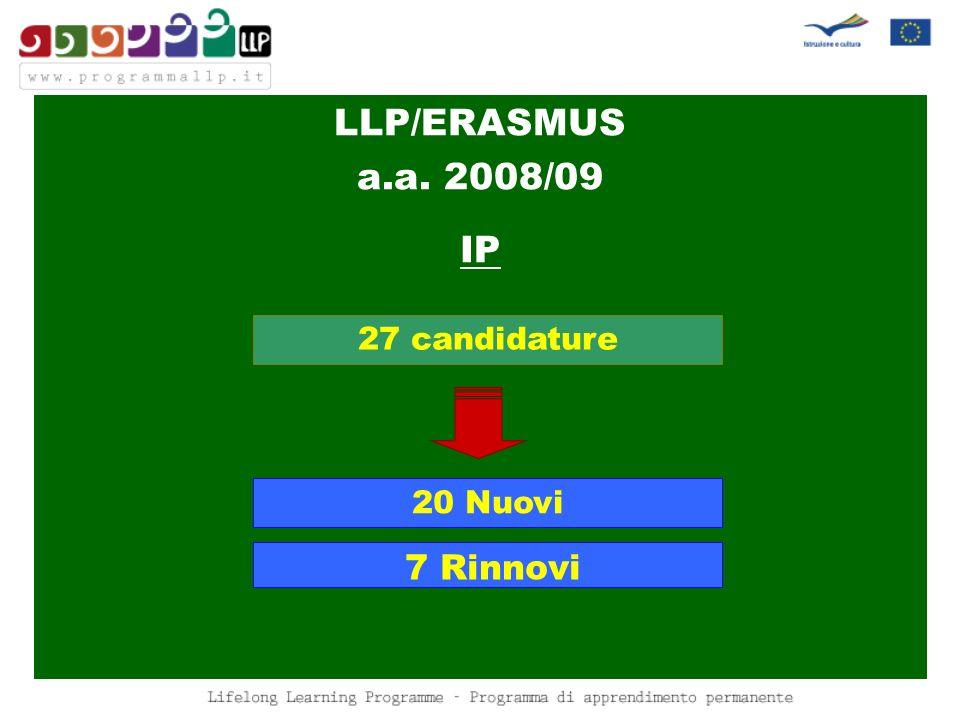 LLP/ERASMUS a.a. 2008/09 IP 7 Rinnovi 27 candidature 20 Nuovi