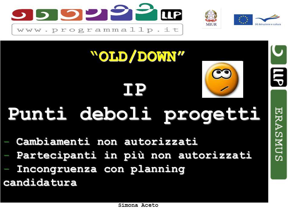 Simona Aceto OLD/DOWN IP Punti deboli progetti - Cambiamenti non autorizzati - Partecipanti in più non autorizzati - Incongruenza con planning candida