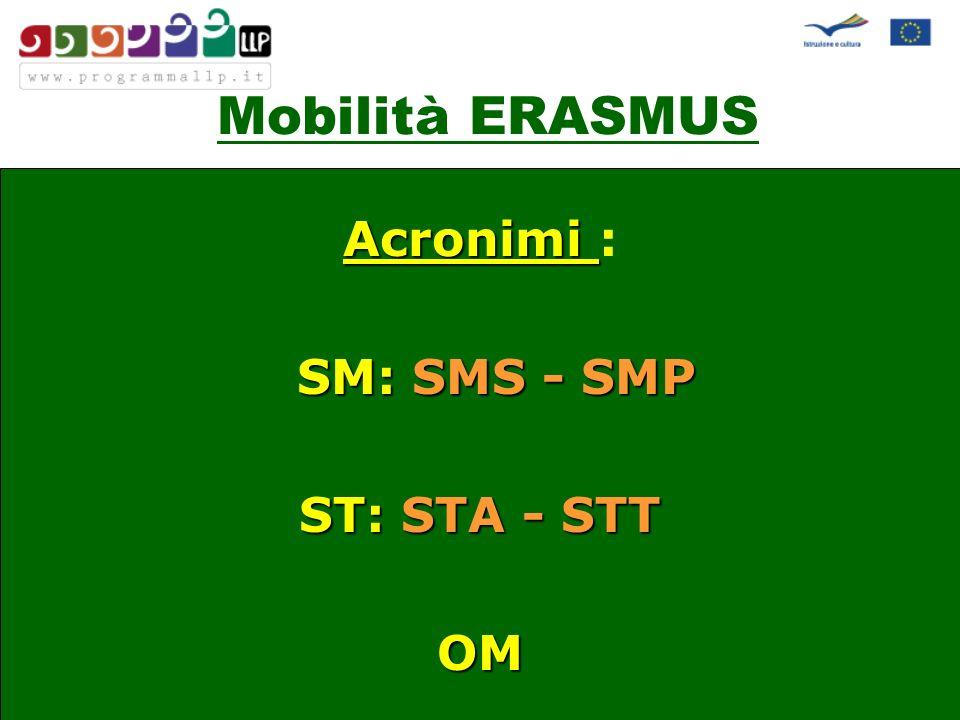 Mobilità ERASMUS Acronimi Acronimi : SM: SMS - SMP ST: STA - STT OM