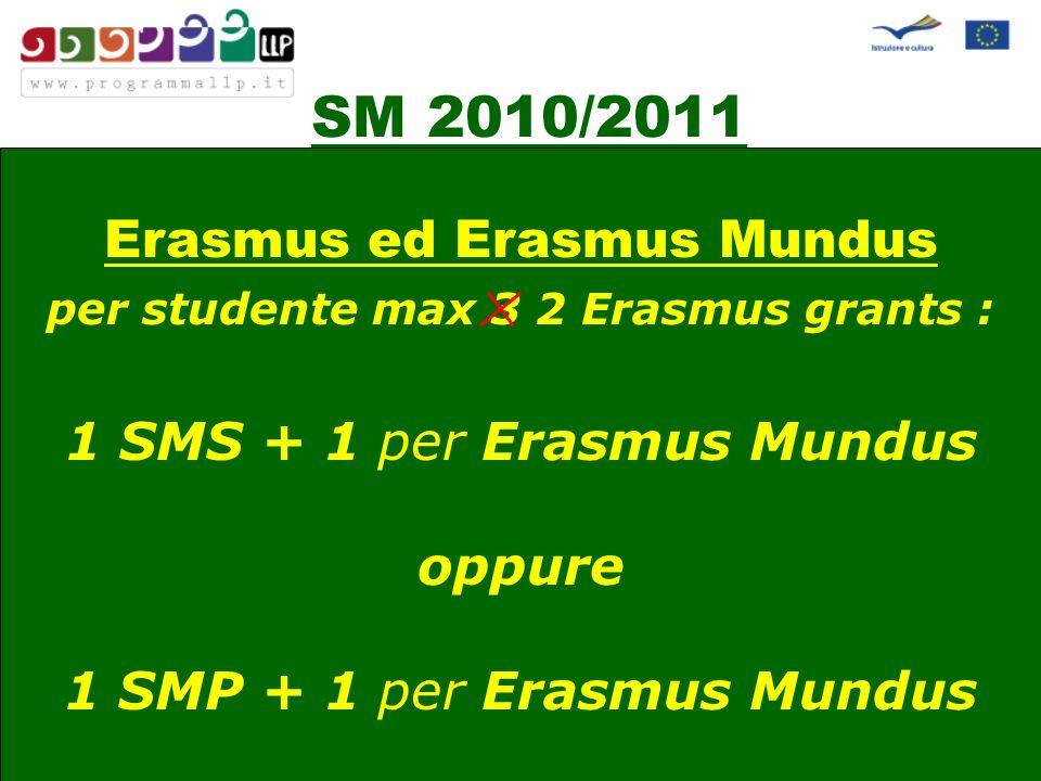SM 2010/2011 Erasmus ed Erasmus Mundus per studente max 3 2 Erasmus grants : 1 SMS + 1 per Erasmus Mundus oppure 1 SMP + 1 per Erasmus Mundus