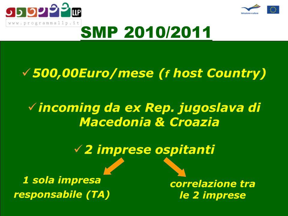 SMP 2010/2011 Interruzione mobilità per chiusura per ferie impresa ospitante AMMISSIBILE operiodo non computato nei 3 mesi minimi ocontributo comunitario mantenuto