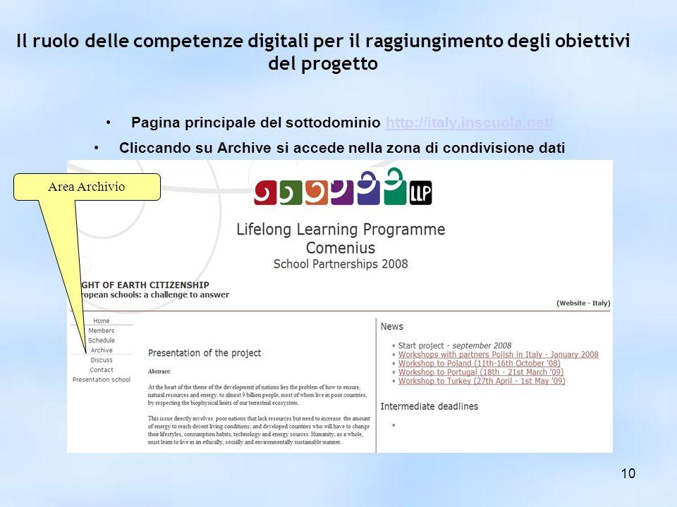 Il ruolo delle competenze digitali per il raggiungimento degli obiettivi del progetto Pagina principale del sottodominio http://italy.inscuola.net/http://italy.inscuola.net/ Cliccando su Archive si accede nella zona di condivisione dati 10 Area Archivio