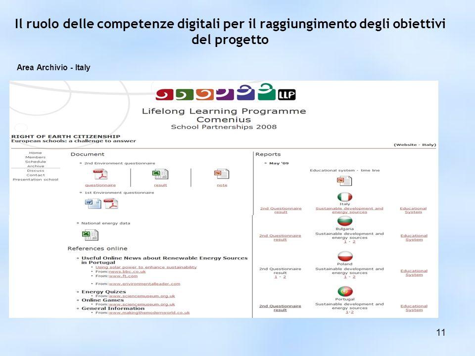 Il ruolo delle competenze digitali per il raggiungimento degli obiettivi del progetto Area Archivio - Italy 11