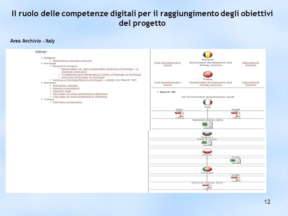 Il ruolo delle competenze digitali per il raggiungimento degli obiettivi del progetto Area Archivio - Italy 12