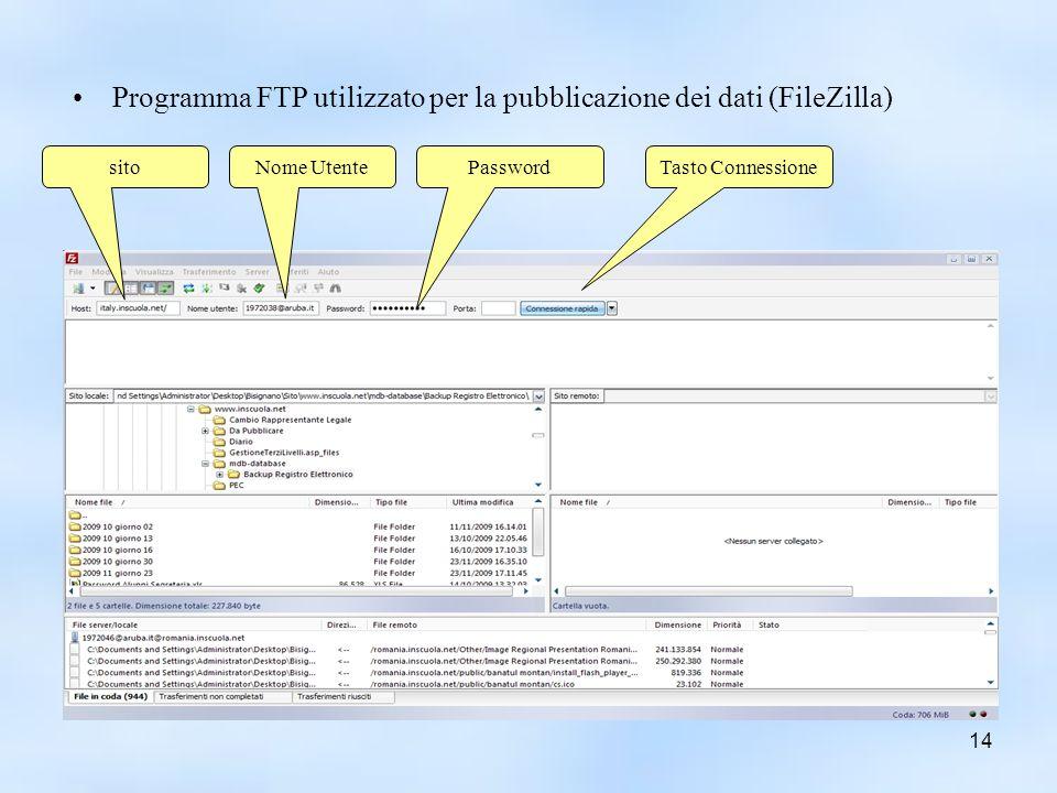 14 Programma FTP utilizzato per la pubblicazione dei dati (FileZilla) sitoNome UtentePasswordTasto Connessione