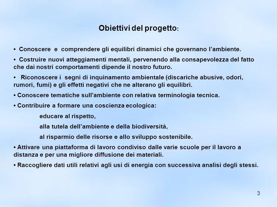 3 Obiettivi del progetto : Conoscere e comprendere gli equilibri dinamici che governano lambiente. Costruire nuovi atteggiamenti mentali, pervenendo a