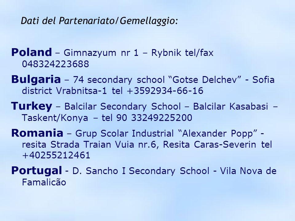 Dati del Partenariato/Gemellaggio: Poland – Gimnazyum nr 1 – Rybnik tel/fax 048324223688 Bulgaria – 74 secondary school Gotse Delchev - Sofia district