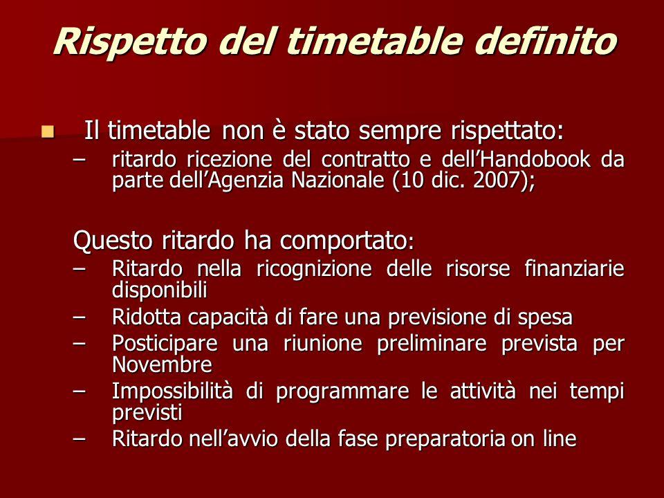 Rispetto del timetable definito Il timetable non è stato sempre rispettato: Il timetable non è stato sempre rispettato: –ritardo ricezione del contratto e dellHandobook da parte dellAgenzia Nazionale (10 dic.