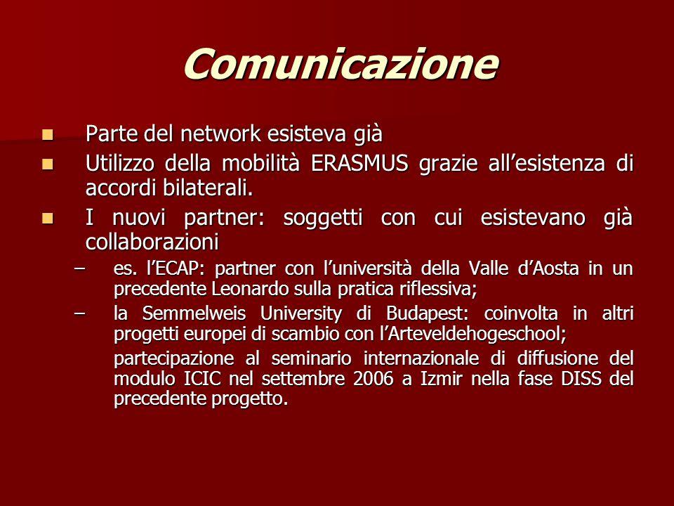 Comunicazione Parte del network esisteva già Parte del network esisteva già Utilizzo della mobilità ERASMUS grazie allesistenza di accordi bilaterali.