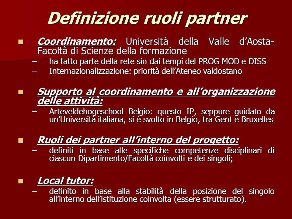 Definizione ruoli partner Coordinamento: Università della Valle dAosta- Facoltà di Scienze della formazione Coordinamento: Università della Valle dAosta- Facoltà di Scienze della formazione –ha fatto parte della rete sin dai tempi del PROG MOD e DISS –Internazionalizzazione: priorità dellAteneo valdostano Supporto al coordinamento e allorganizzazione delle attività: Supporto al coordinamento e allorganizzazione delle attività: –Arteveldehogeschool Belgio: questo IP, seppure guidato da unUniversità italiana, si è svolto in Belgio, tra Gent e Bruxelles Ruoli dei partner allinterno del progetto: Ruoli dei partner allinterno del progetto: –definiti in base alle specifiche competenze disciplinari di ciascun Dipartimento/Facoltà coinvolti e dei singoli; Local tutor: Local tutor: –definito in base alla stabilità della posizione del singolo allinterno dellistituzione coinvolta (essere strutturato).
