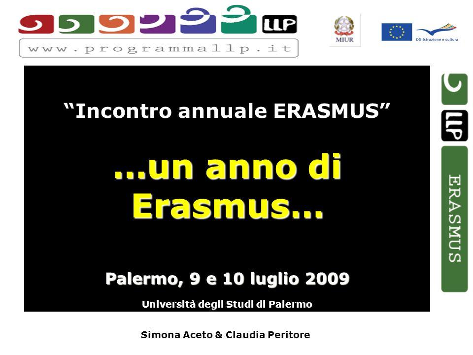 Simona Aceto & Claudia Peritore Incontro annuale ERASMUS …un anno di Erasmus… Palermo, 9 e 10 luglio 2009 Università degli Studi di Palermo