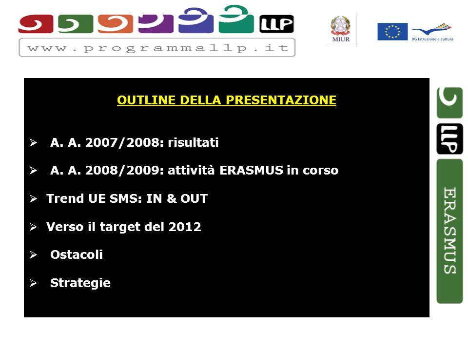 OUTLINE DELLA PRESENTAZIONE A. A. 2007/2008: risultati A.