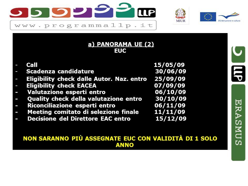 a) PANORAMA UE (2) EUC - Call 15/05/09 - Scadenza candidature 30/06/09 - Eligibility check dalle Autor.