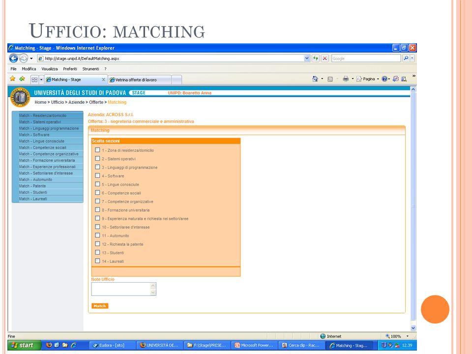 U FFICIO : MATCHING