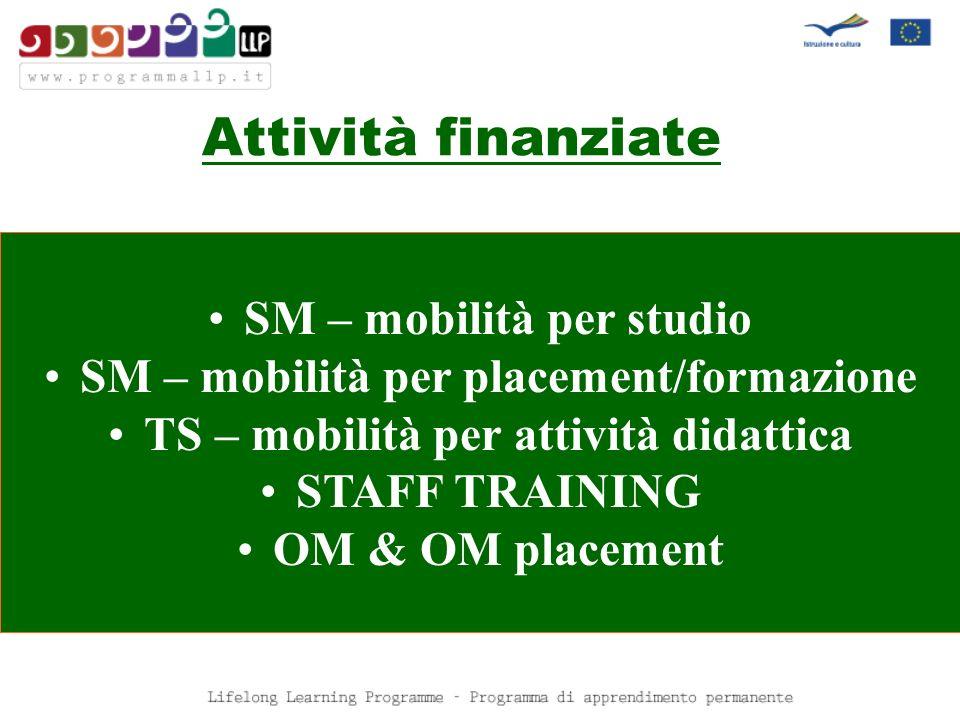 Mobilità degli Studenti (SM) - 1 PERCORSO DI STUDIO Compilazione dati relativi alle singole mobilità Guida Dyners .