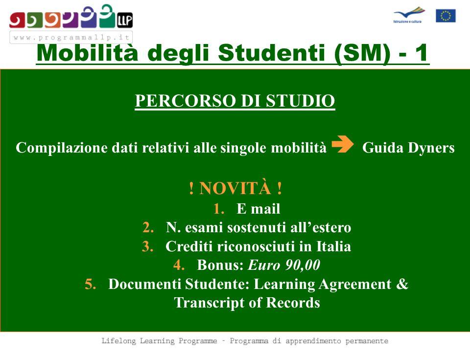 Mobilità degli Studenti (SM) - 2 PERCORSO DI FORMAZIONE Compilazione dati relativi alle singole mobilità Guida Dyners .
