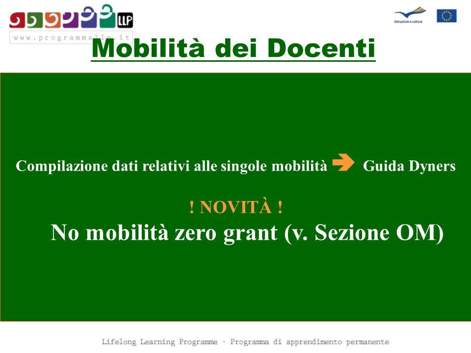 Studenti/Docenti Disabili – 3 CANDIDATURA CORRETTA ASPETTO FORMALE 1.