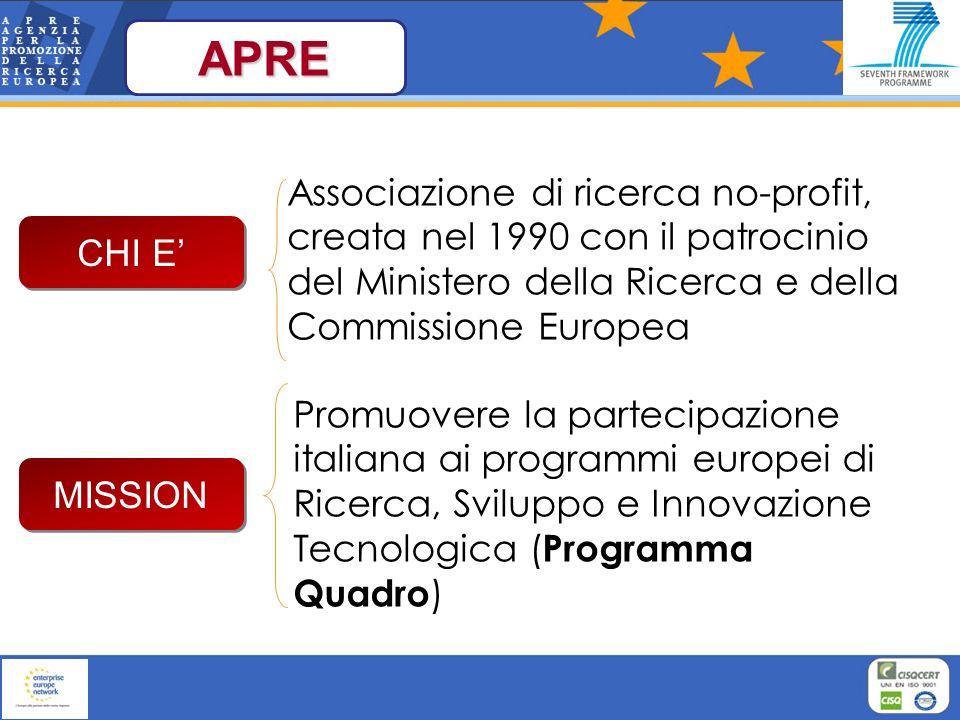16 Sportelli distribuiti in tutta Italia 1 ufficio a Bruxelles Bruxelles SPORTELLI APRE