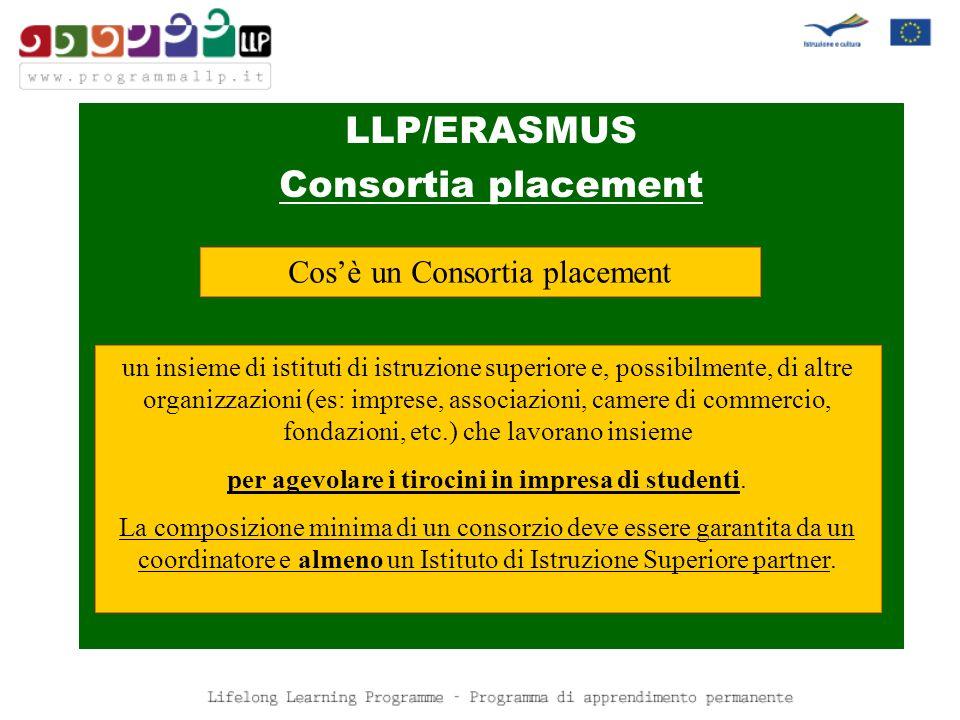 LLP/ERASMUS I Consortia placement 2007/08 ASPE From studies to jobs KTEU