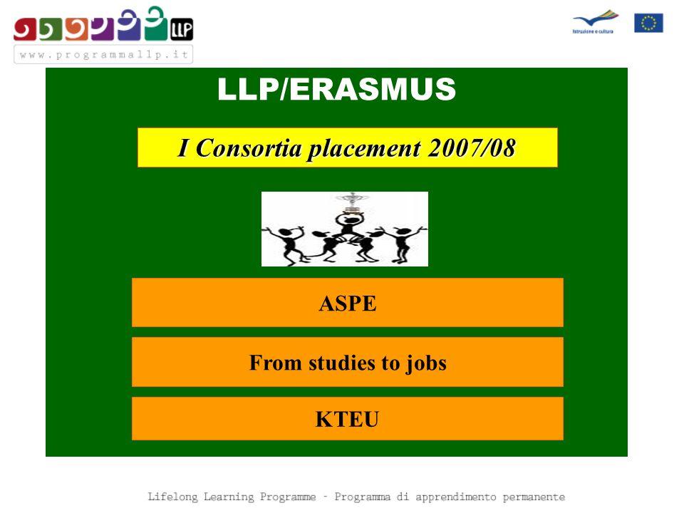 LLP/ERASMUS Consortia placement Obiettivi e background: 10% Struttura del Consorzio e ruoli partner: 35% Esperienza e successi: 20% Organizzazione degli student placements: 35% Peso nella valutazione