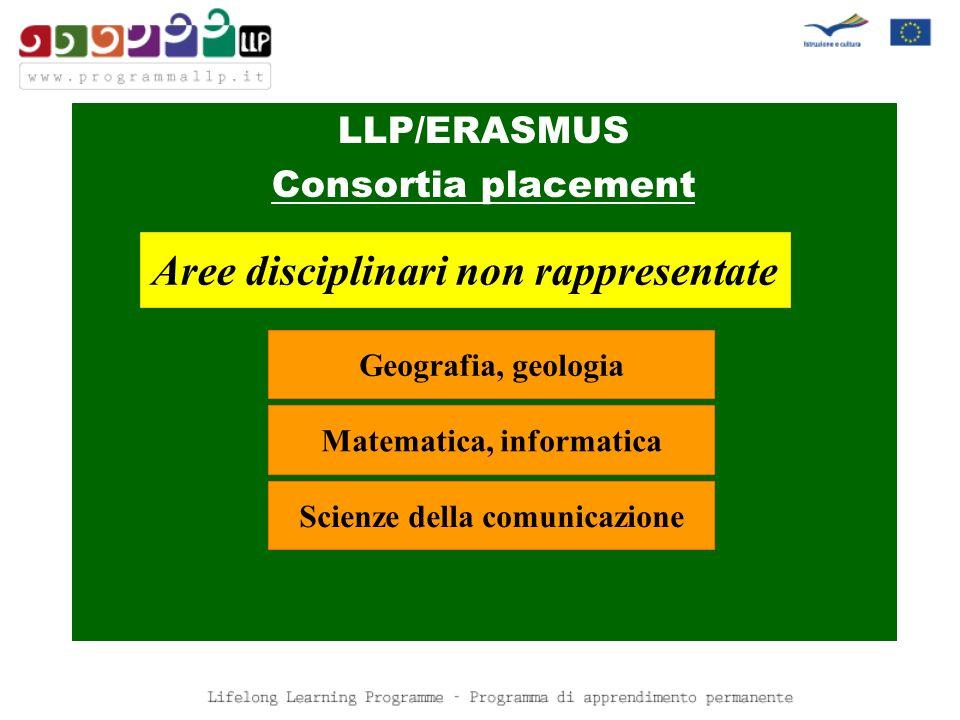 LLP/ERASMUS Consortia placement Aree disciplinari non rappresentate Geografia, geologia Matematica, informatica Scienze della comunicazione