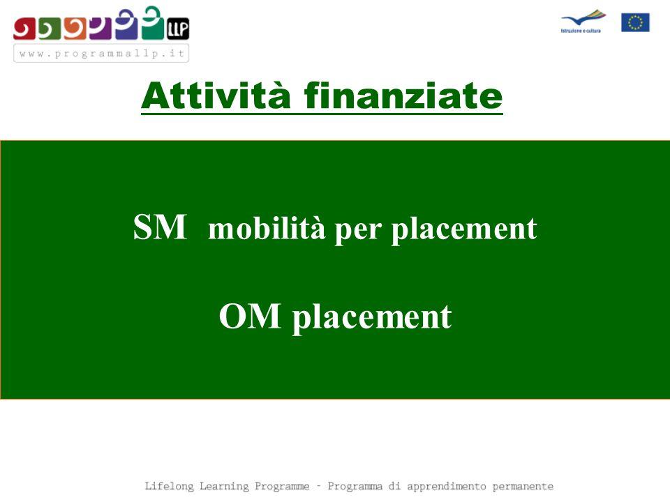 Attività finanziate SM mobilità per placement OM placement