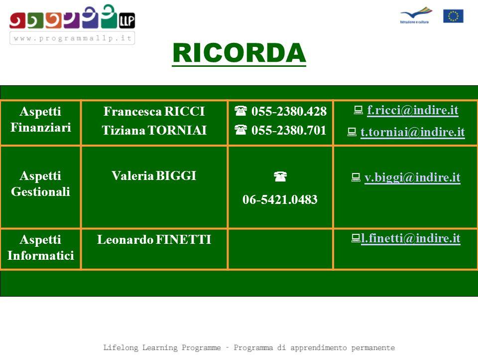 RICORDA Aspetti Finanziari Francesca RICCI Tiziana TORNIAI 055-2380.428 055-2380.701 f.ricci@indire.it t.torniai@indire.it Aspetti Gestionali Valeria
